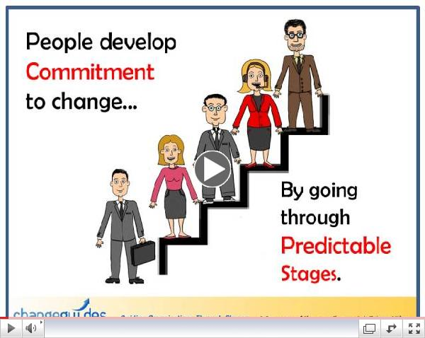 The Eight Constants of Change - Constant #1: It Takes a Village