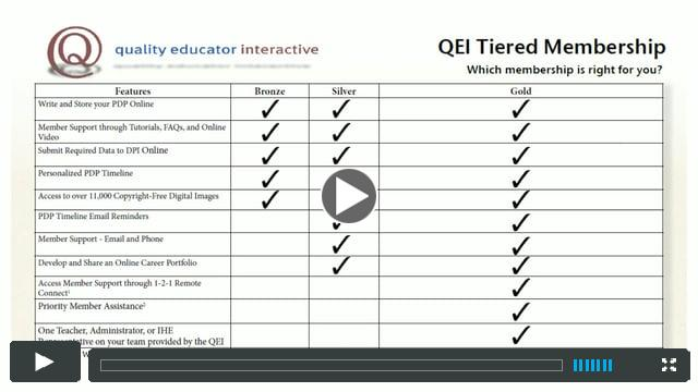 QEI Gold Level Membership Overview