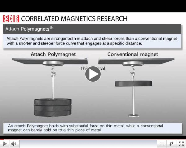 Correlated Magnetics Attach Polymagnet Animation