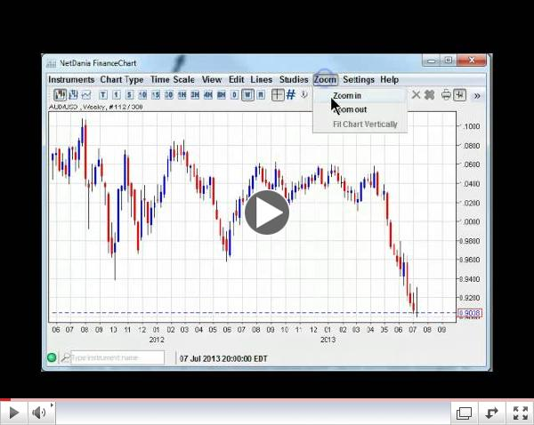 Dollar Rally Done? Weekly Forex Technicals 7.14-20.13