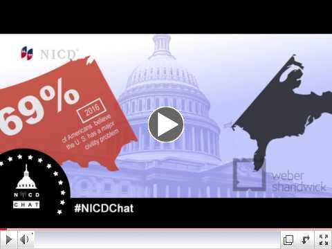 #NICDChat- Weber Shandwick Civility Poll 2016