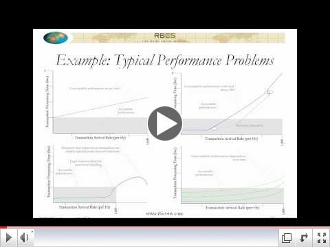 ISTQB Advanced Technical Test Analyst