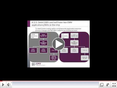 EMV Forum Present EMV 101