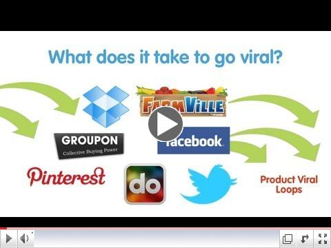 Social Marketing: What does it take to go viral?