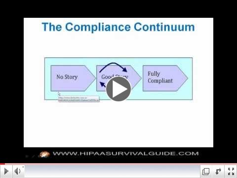 HITECH / HIPAA Core Training Modules Overview