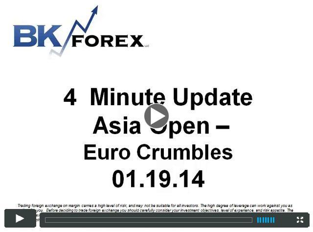 4  Minute Update  Asia Open ?  Euro Crumbles 01.19.14