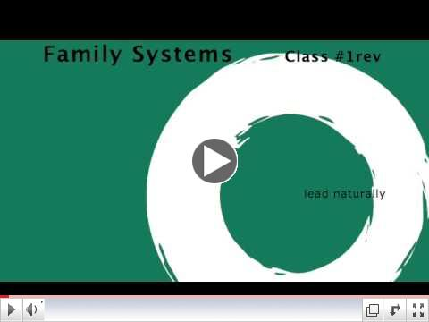 SIP Family Systems - Alternate Nostril Breathing