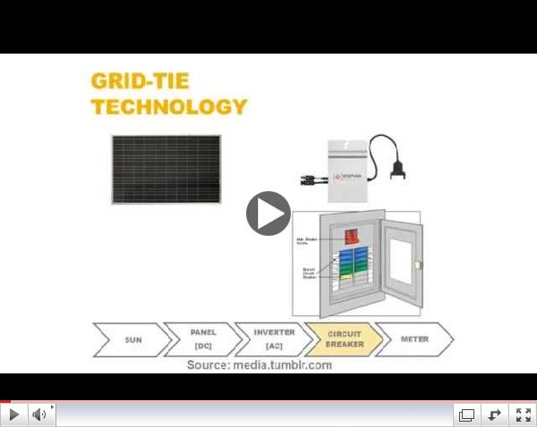 Grid Tie Technology