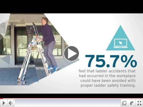 National Ladder Safety Month Video