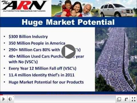 Automotive Resource Network Overview | How to Make $10K this week?
