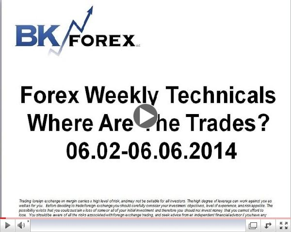 Forex Weekly Techs Where Are The Trades?  06.02-06.06.2014