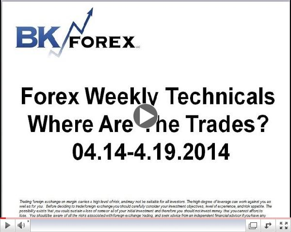 Forex Weekly Techs Where Are The Trades?  04.14-4.19.2014