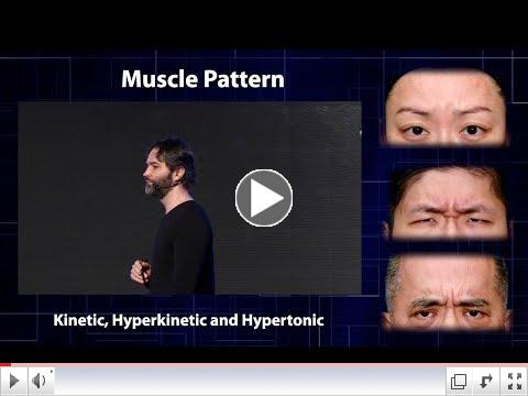 Which facial muscle type do you have?