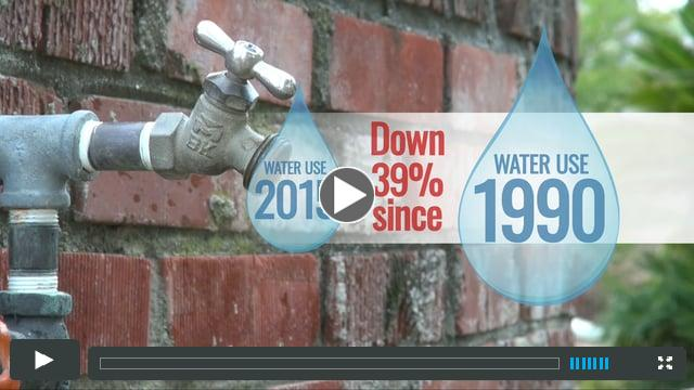 Fiscal Year 2015 Annual Report Video