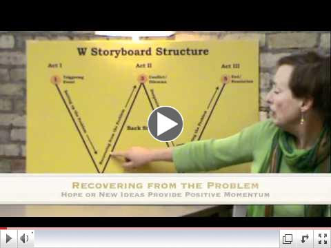 Storyboarding for Writers