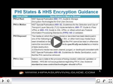 HITECH Breach Notification Framework Overview