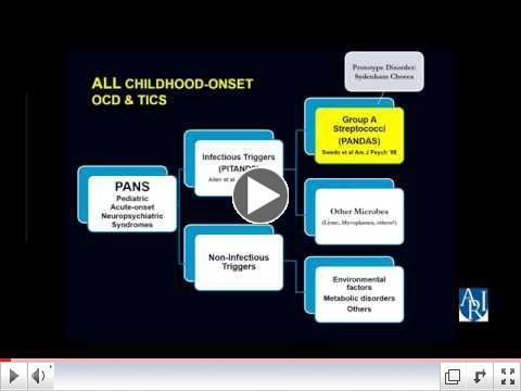 Susan Swedo, M.D.: PANS / PANDAS & ASD