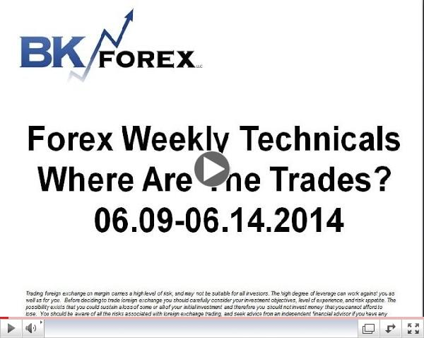 Forex Weekly Techs Where Are The Trades?  06.09-06.14.2014