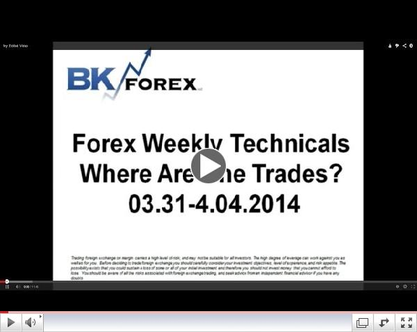 Forex Weekly Techs Where Are The Trades?  03.31-4.04.2014