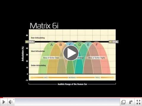 Enjoy a short video explaining the unique MIT signal transfer solution