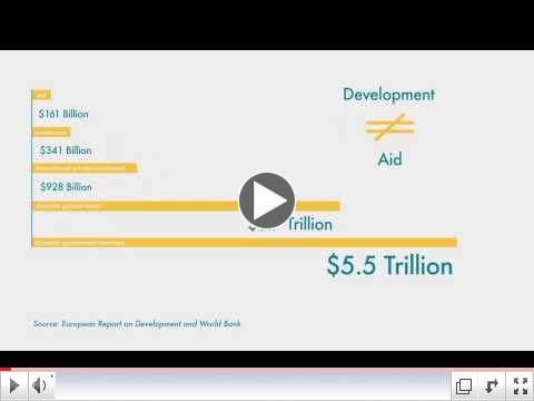 Development Does not Equal Aid/ CGDev