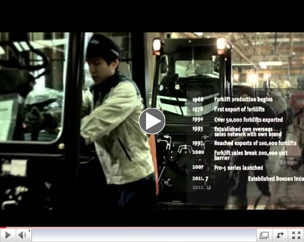 Get to know Doosan Forklifts