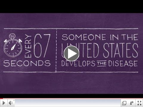 Alzheimer's Association Alzheimer's Disease Facts and Figures 2014