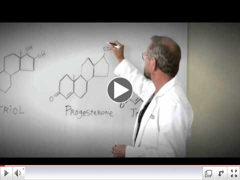 Dr. Randolph explains: What is Bioidentical Hormone Therapy?