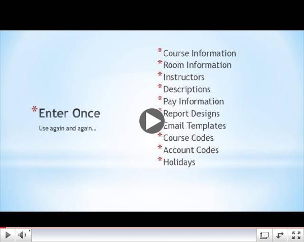 Software as a profit center
