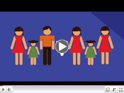 Are children of same-sex parents disadvantaged?