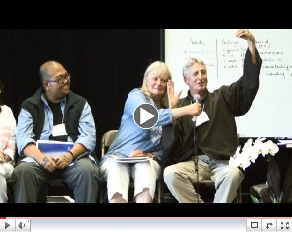 Panel Presentation at the Mindfulness Retreat for Educators