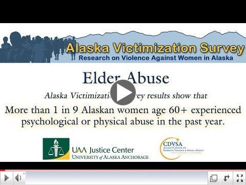 Alaska Victimization Survey presentation