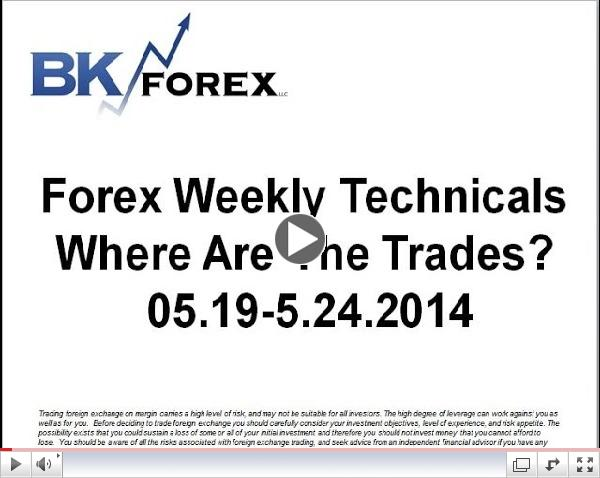 Forex Weekly Techs Where Are The Trades?  05.19-5.24.2014