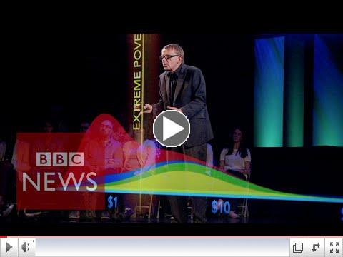 'How To End Poverty in 15 years' Hans Rosling/ BBC News