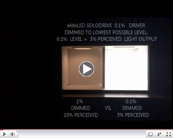 One leading brand's driver vs. eldoLED driver by Acuity Brands