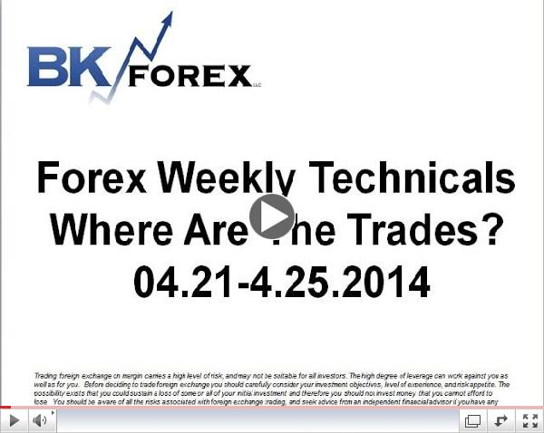 Forex Weekly Techs Where Are The Trades?  04.21-4.25.2014