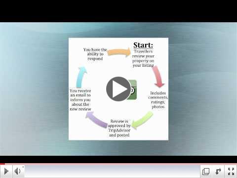 How Tripadvisor can work for you!