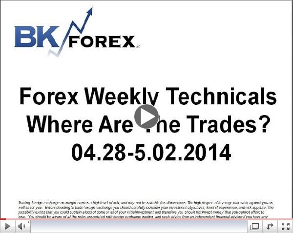 Forex Weekly Techs Where Are The Trades?  04.28-5.02.2014