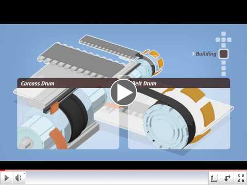 Hankook- Tyre Building Process
