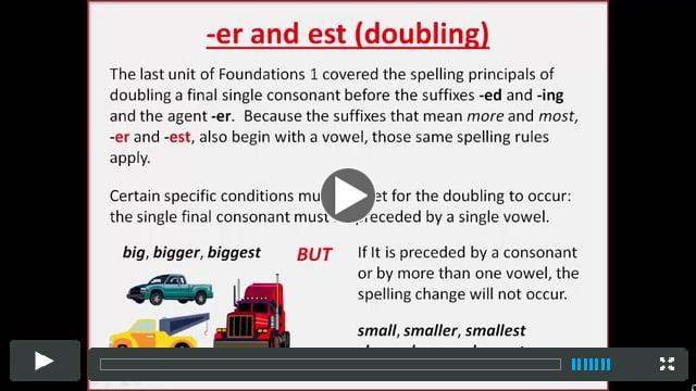 ER and EST doubling