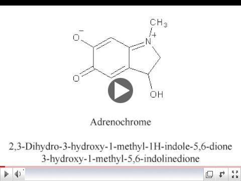 Organ Harvesting & Adrenochrome from Movies/Whistleblowers