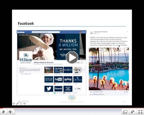 Intro to Social Media for Geotourism